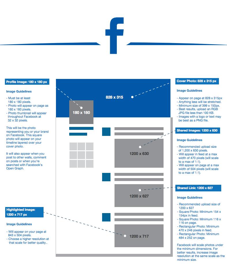 facebook_dimensions_2017_1_addexx